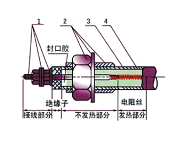 管状电热元件